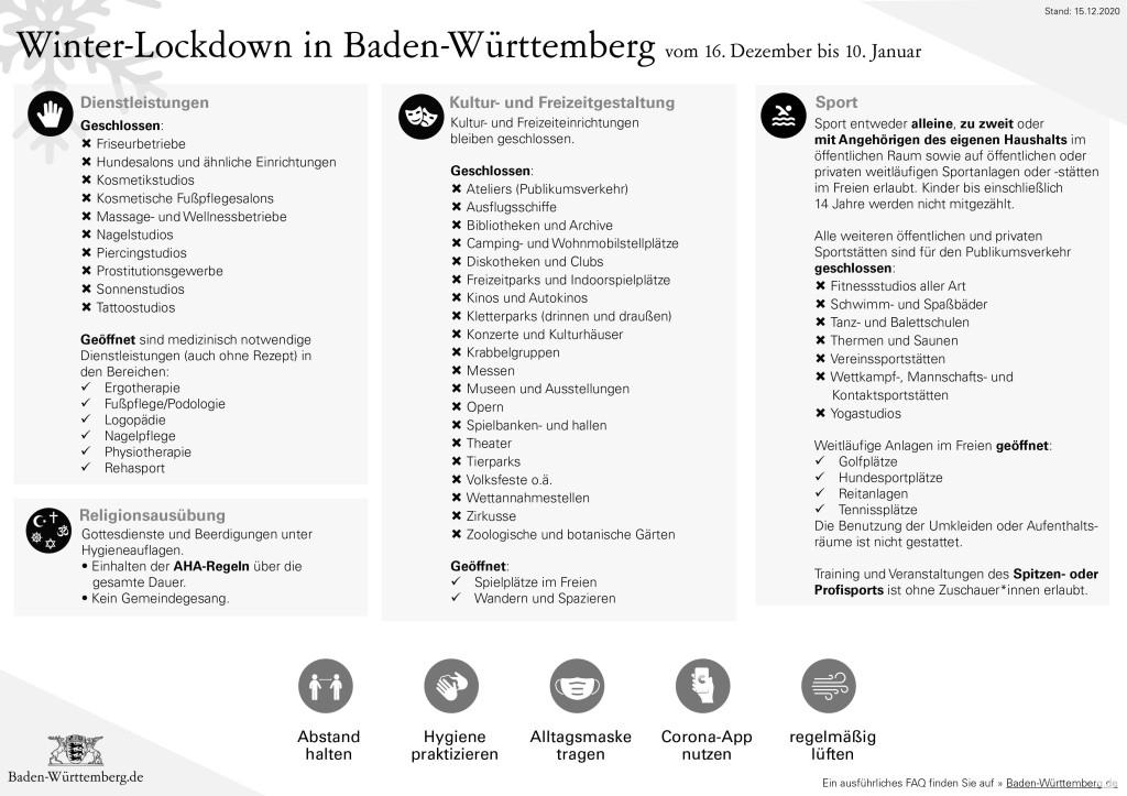 Winter-Lockdown Grafik Teil 3