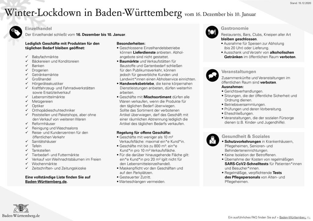 Winter-Lockdown Grafik Teil 2