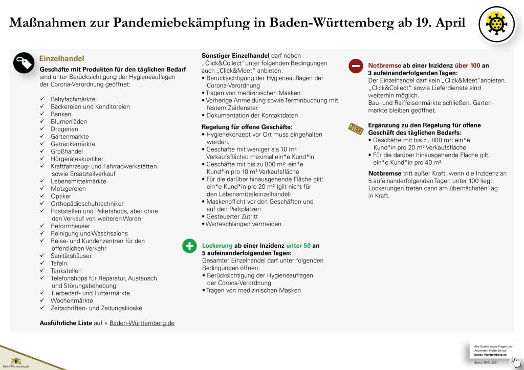 Maßnahmen zur Pandemiebekämpfung in Baden-Württemberg ab 19. April 2021 übersichtlich zusammengestellt