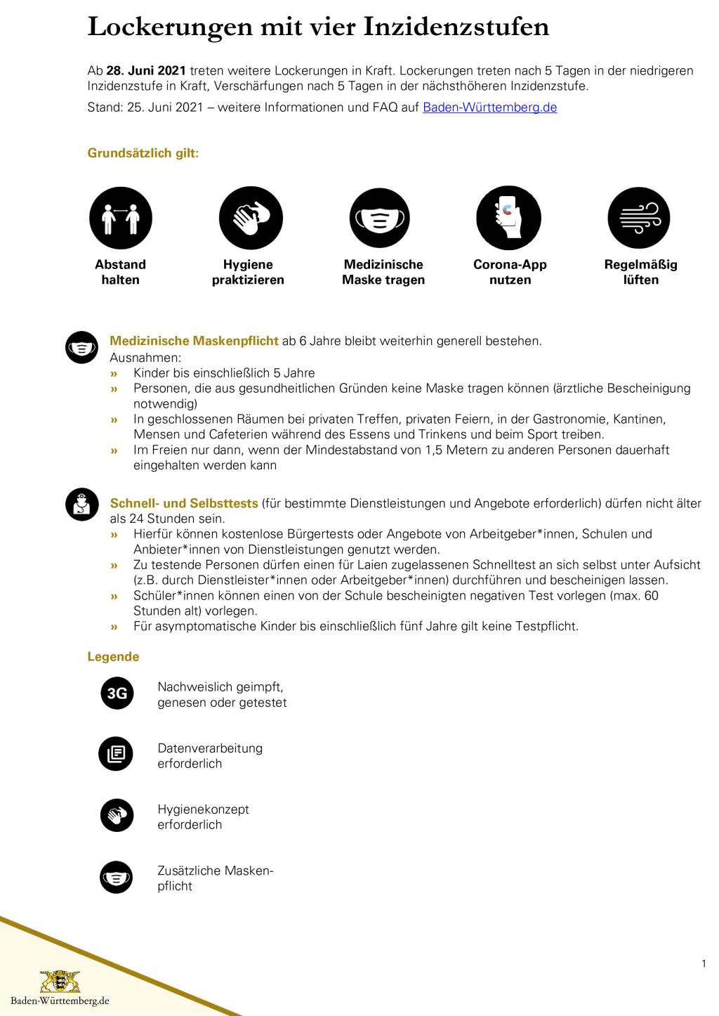 Lockerungen mit vier Inzidenzstufen - Seite 1